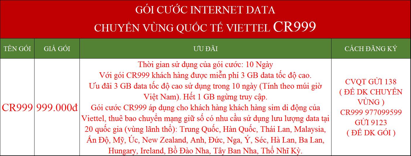 Gói internet data Viettel chuyển vùng quốc tế CR999