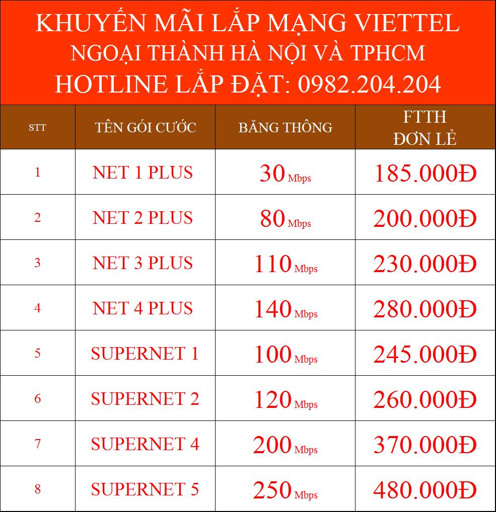 Khuyến mãi các gói internet wifi ngoại thành Hà Nội và TPHCM