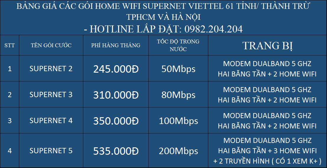Supernet Viettel
