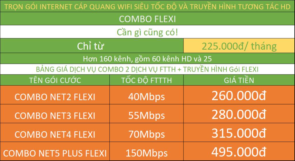 bảng giá các gói combo cáp quang wifi viettel và truyền hình nội thành TPHCM và Hà Nội
