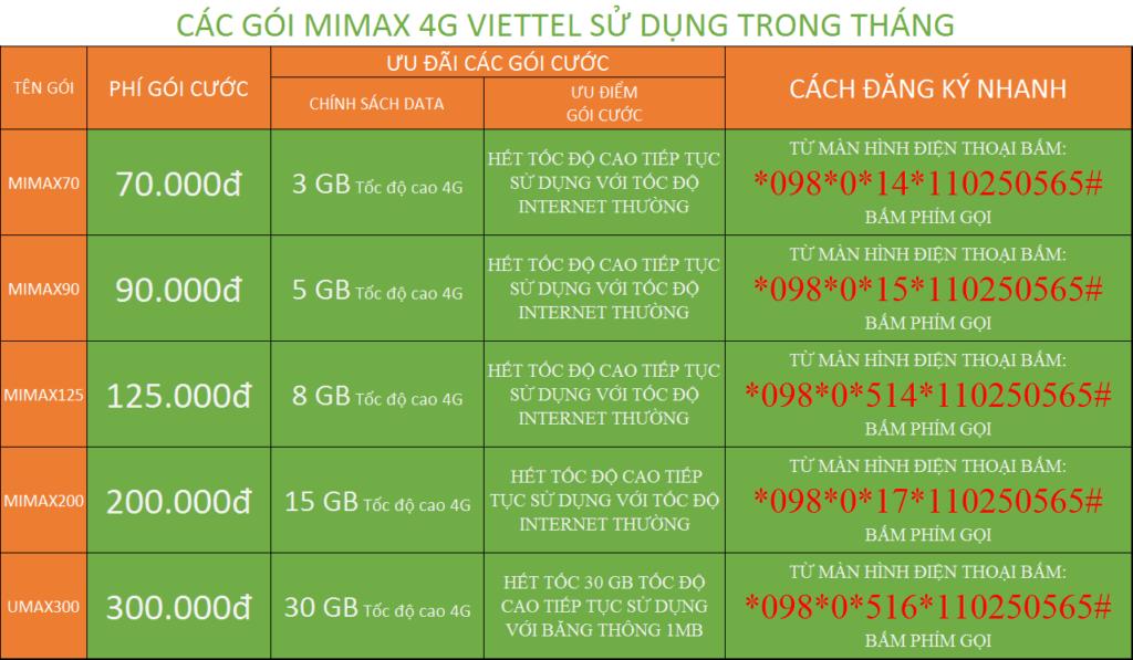 cách đăng ký 4G Viettel các gói mimax sử dụng trọn tháng