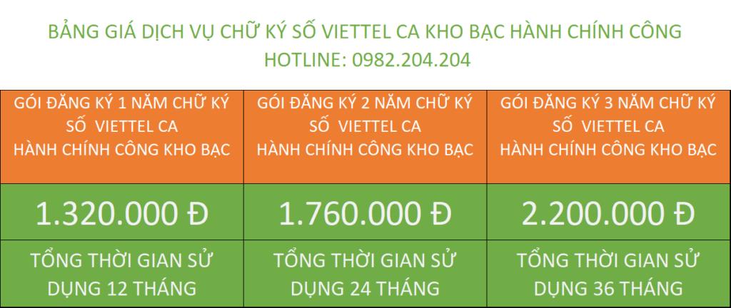 Đăng ký chữ ký số Viettel Bình Dương HSM Server