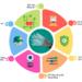 Bảng Giá Các Gói Cước Internet Cáp Quang Viettel Cho Công Ty Doanh Nghiệp