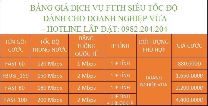 Bảng giá lắp mạng cáp quang Viettel doanh nghiệp vừa