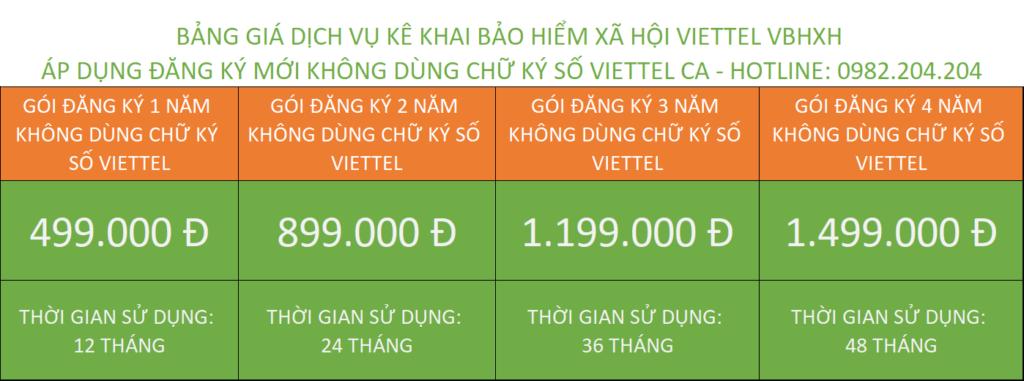 Tổng đài Viettel bảng giá đăng ký phần mềm vBHXH mới