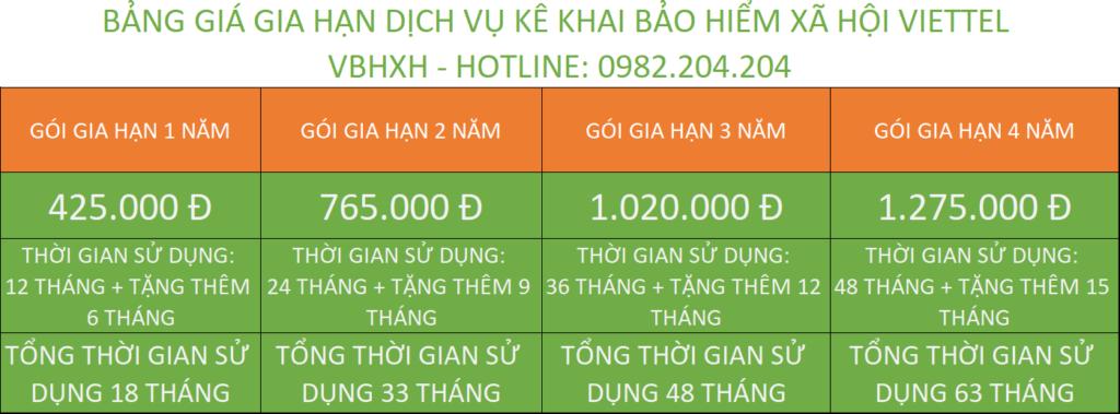 Tổng đài Viettel bảng giá gia hạn phần mềm vBHXH