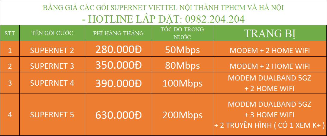 Bảng Giá Đăng Ký Lắp Đặt Home Wifi Viettel gói cước Supernet tỉnh nội thành TPHCM và Hà Nội