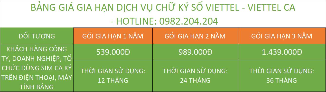 Gia Hạn Chữ Ký Số Viettel Bình Phước doanh nghiệp dùng Sim Viettel CA.