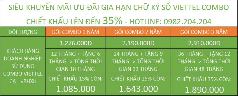 Gia Hạn token Viettel Bình Phước Combo Viettel CA và vBHXH