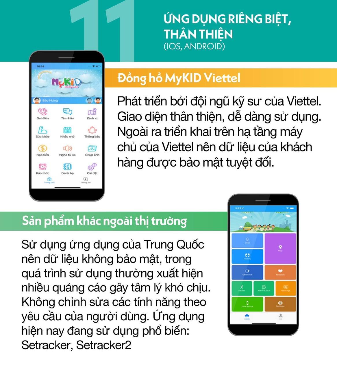 11. App ứng dụng riêng biệt hỗ trợ android và IOS.