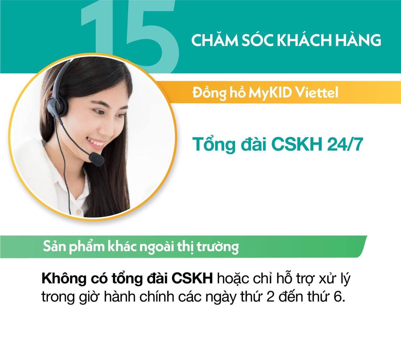 15. Chăm sóc khách hàng với tổng đài hỗ trợ 24_7.