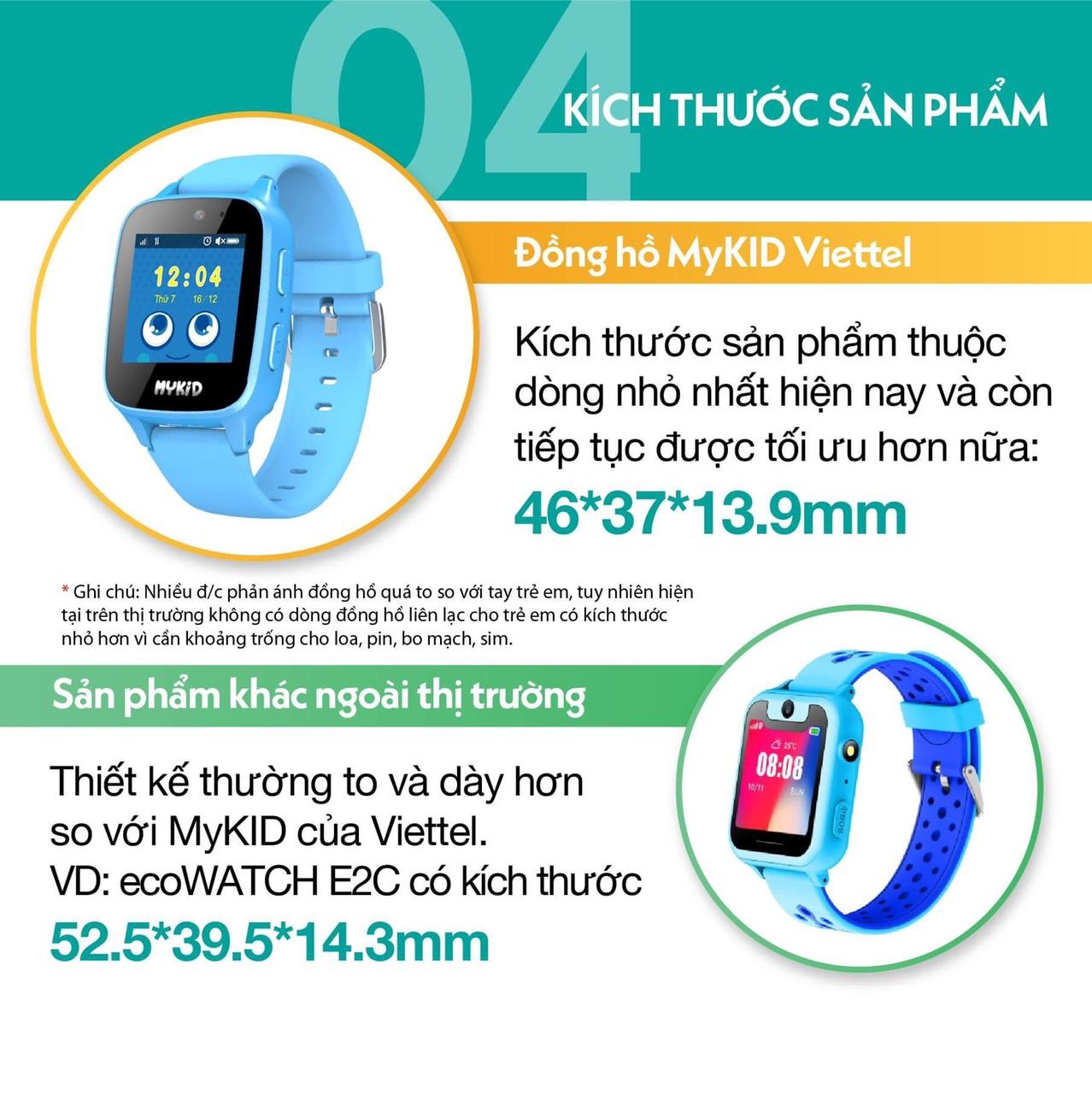 4. Mykid Viettel có kích thước nhỏ nhất thị trường.