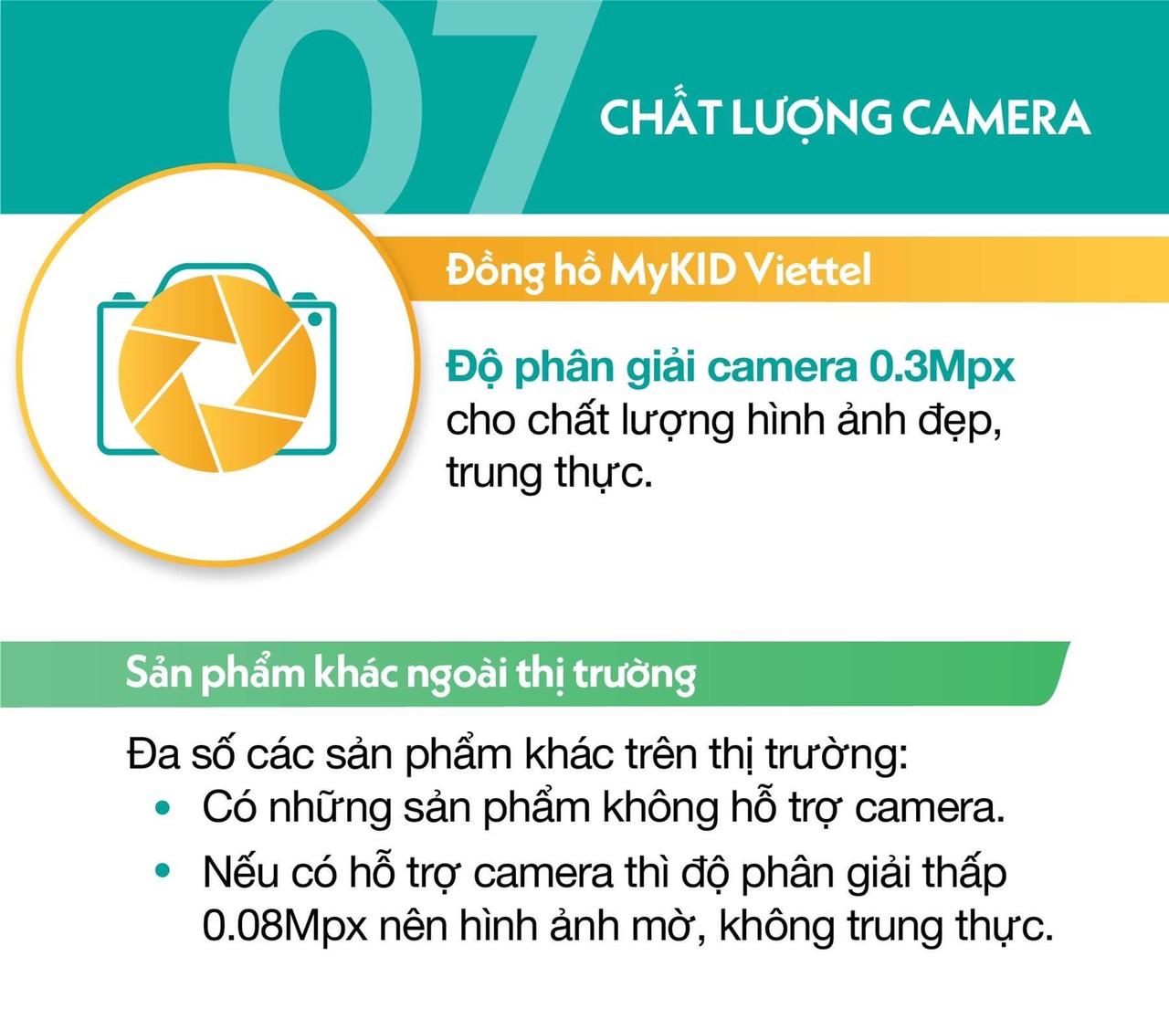 7. Chất lượng camera của MyKid 0.3 Mpx.