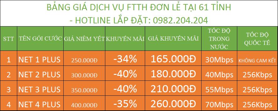 Bảng giá các gói cước internet FTTH cáp quang wifi Viettel tại tỉnh.