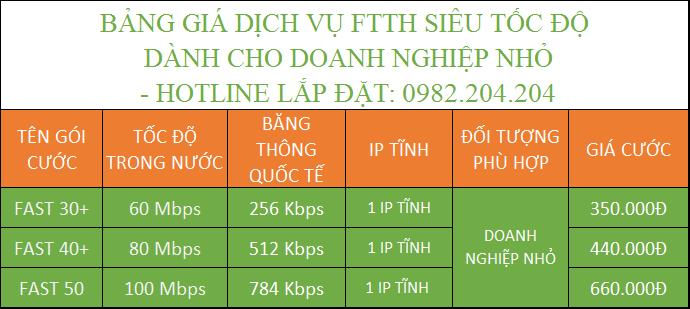 Bảng giá đăng ký lắp cáp quang Viettel 2021 doanh nghiệp nhỏ