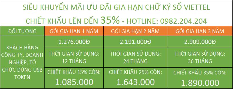 Các Gói Gia Hạn Chữ Ký Số Viettel Giá Rẻ 1 Năm 2 Năm 3 Năm dùng token