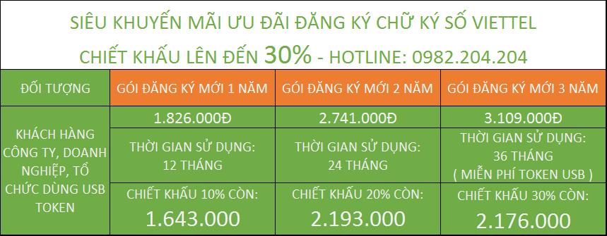 Đăng ký Các Gói Chữ Ký Số Viettel Giá Rẻ 1 Năm 2 Năm 3 Năm dùng token