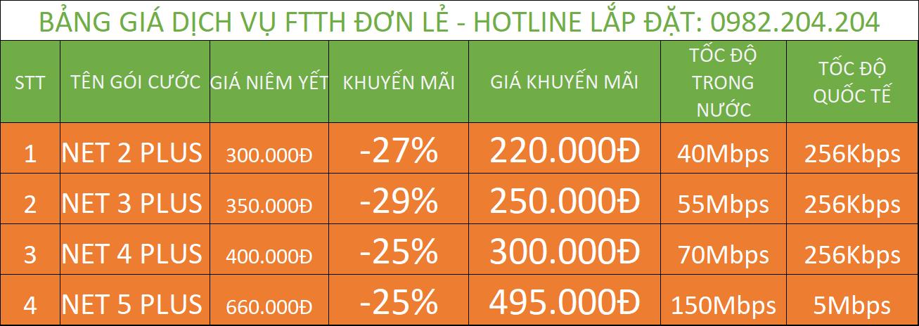 Đăng ký internet wifi 2021 cáp quang đơn lẻ nội thành Hà Nội TPHCM