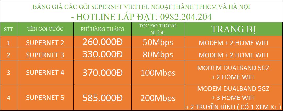 Giá Các Gói Cước Supernet 2 Supernet 3 Supernet 4 Supernet 5 Ngoại thành Hà Nội và TPHCM