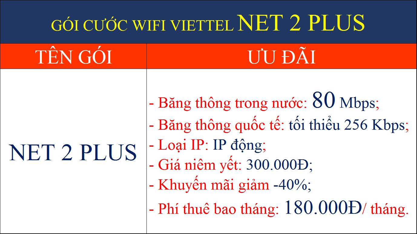 Gói cước wifi Viettel Net 2 Plus