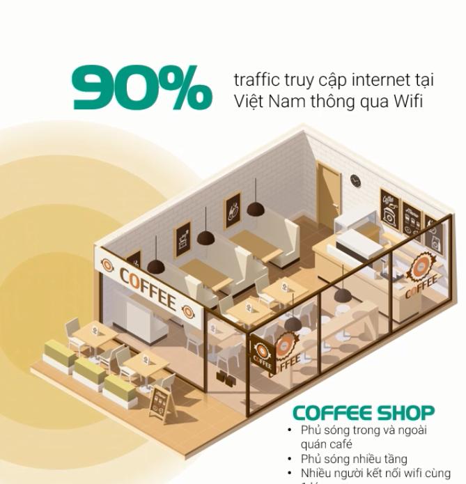 Home wifi Viettel cho các cà phê.