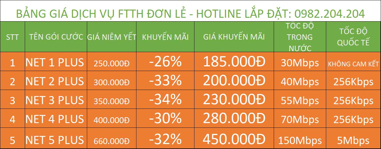 Lắp Internet wifi 2021 FTTH đơn lẻ ngoại thành TPHCM và Hà Nội