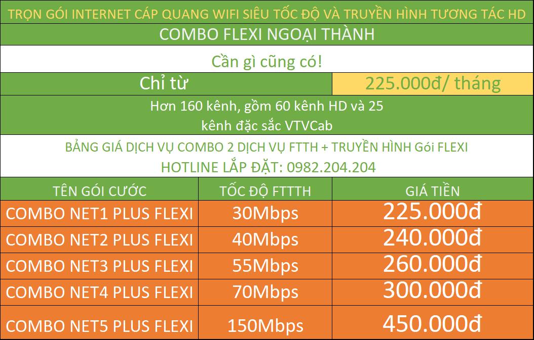 Lắp mạng internet 2021 gói combo cả wifi và truyền hình ngoại thành TPHCM và Hà Nội