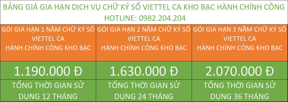 Gia hạn chữ ký số Viettel Tiền Giang ký dịch vụ công kho bạc