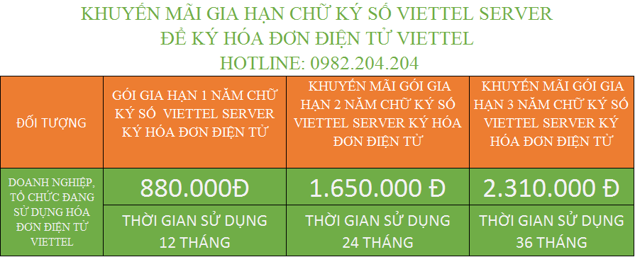 Gia hạn chữ ký số server Viettel ký phát hành hóa đơn điện tử.