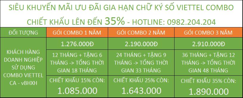 Siêu khuyến mãi gia hạn chữ ký số Viettel Tiền Giang giá rẻ combo