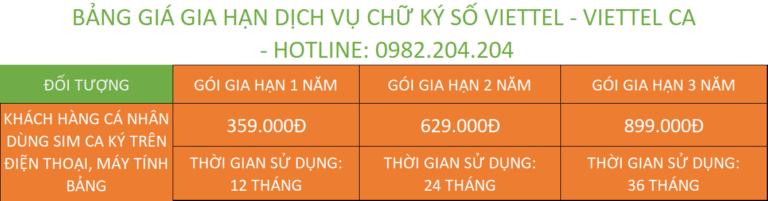 Bảng giá gia hạn Chữ Ký Số Giá Rẻ cá nhân ký bằng sim Viettel CA