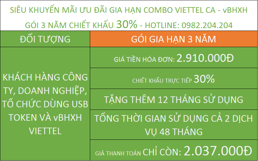 Gia hạn Chữ Ký Số Giá Rẻ combo vBHXH gói 3 năm