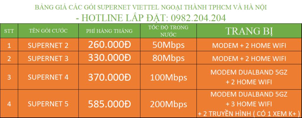 Bảng giá các gói SuperNet Viettel ngoại thành TPHCM và Hà Nội