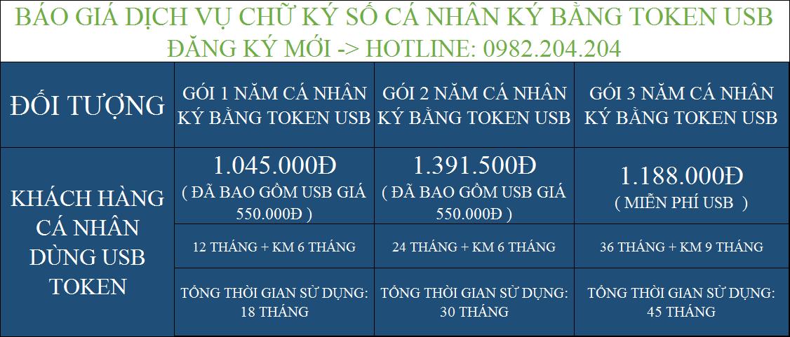 Bảng giá các gói chữ ký số Viettel cá nhân ký bằng Token USB đăng ký mới