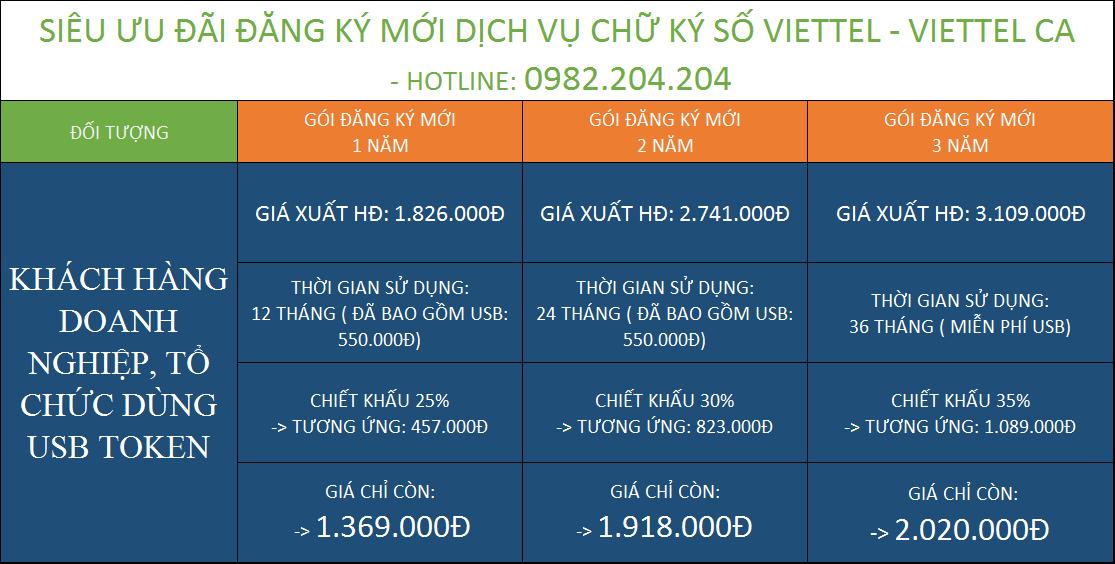 Chữ ký số Viettel tổng hợp bảng giá các gói đăng ký mới