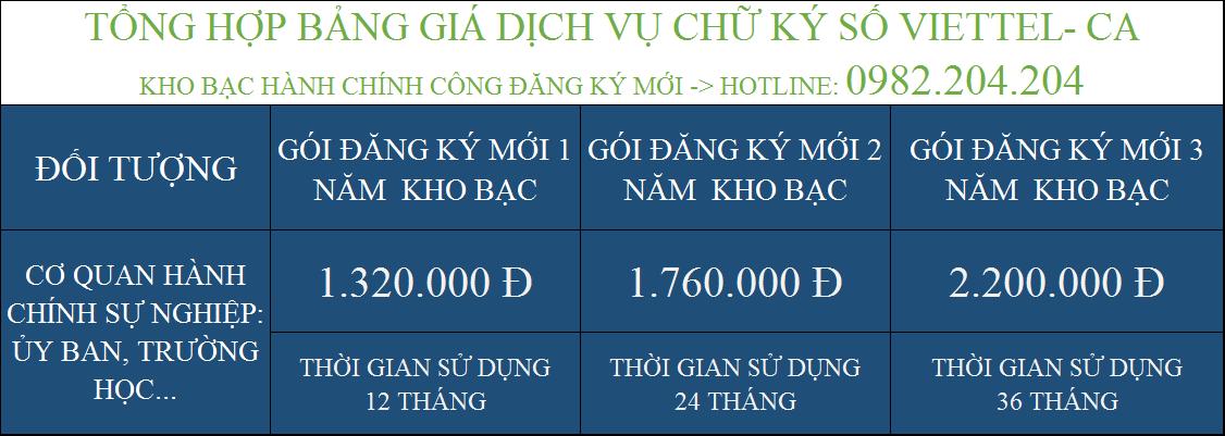 Chữ ký số Viettel tổng hợp bảng giá các gói dịch vụ công kho bạc đăng ký mới