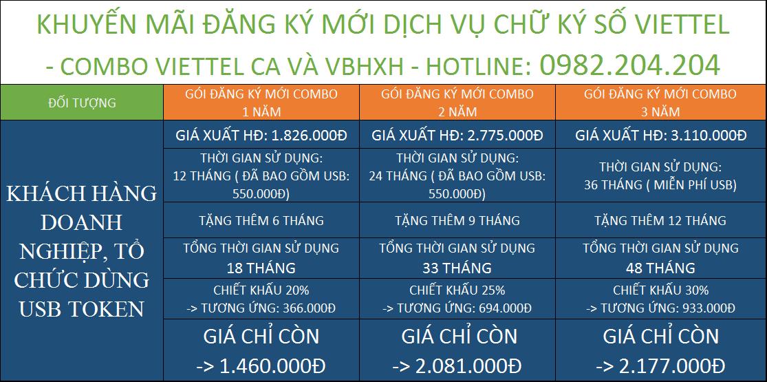 Chữ ký số Viettel tổng hợp bảng giá đăng ký mới combo kèm vBHXH