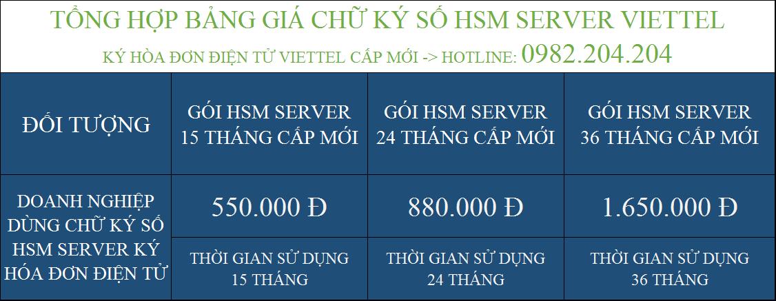 Tổng hợp bảng giá chữ ký số HSM Server Viettel cấp mới