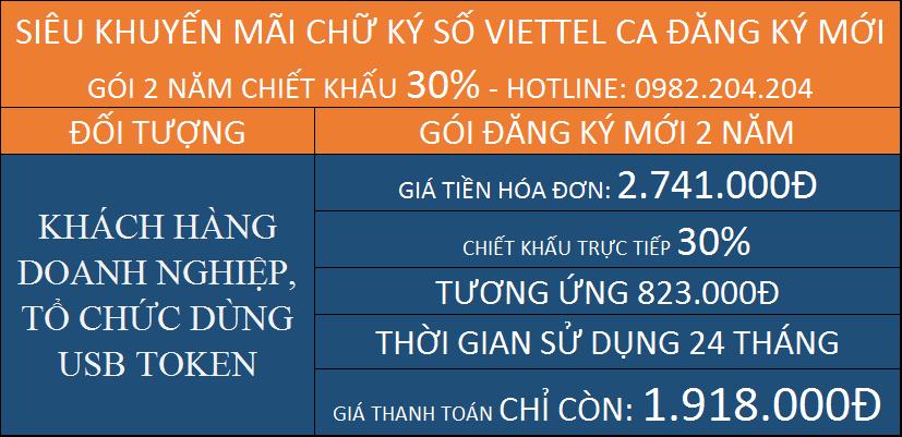 Chữ ký số giá rẻ HCM gói 2 năm