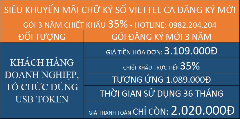 Chữ ký số giá rẻ HCM gói 3 năm
