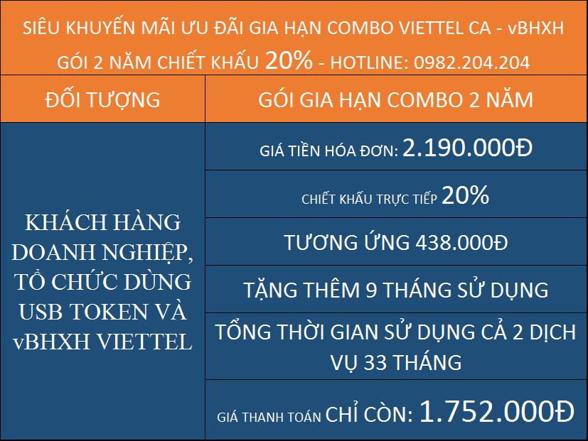 Chữ ký số giá rẻ TPHCM gia hạn Viettel gói combo 2 năm