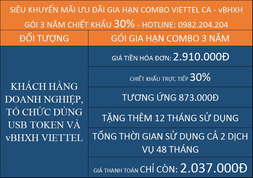 Chữ ký số giá rẻ TPHCM gia hạn Viettel gói combo 3 năm