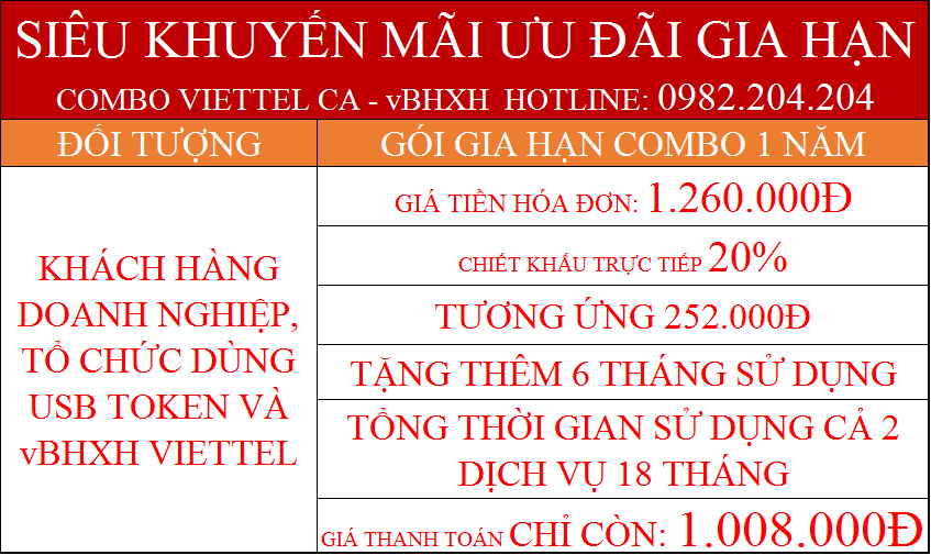 Gia hạn token Viettel online combo 1 năm kèm vBHXH giá chỉ 1.008.000Đ