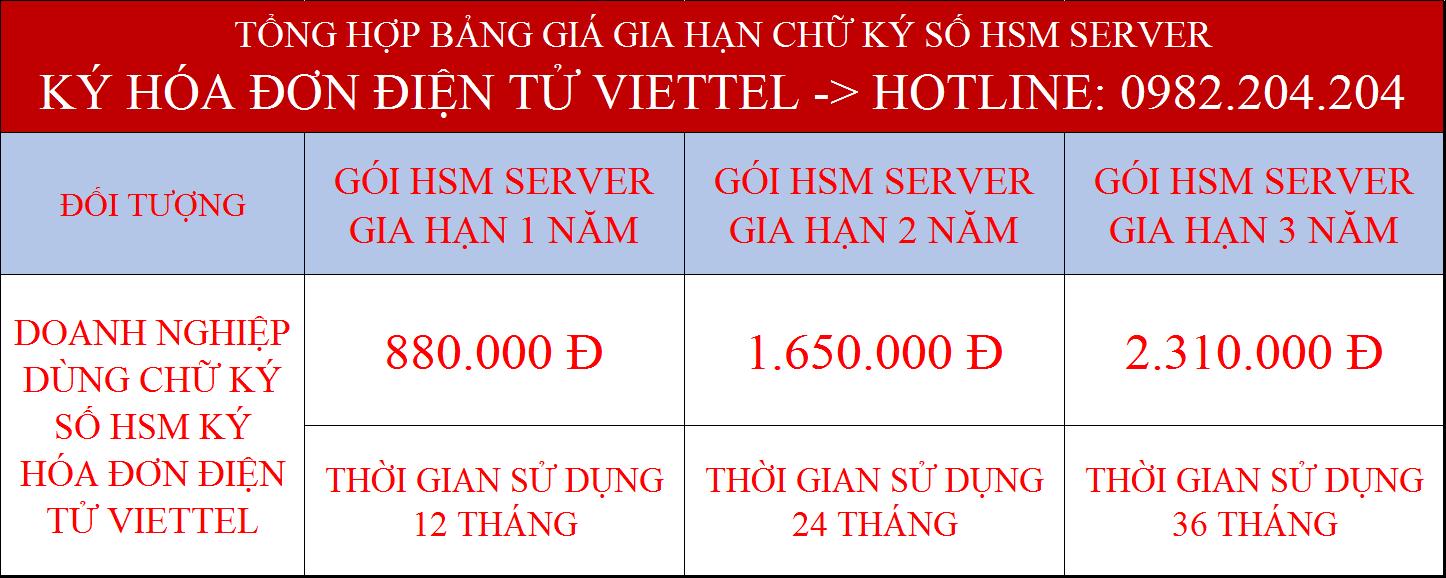các gói gia hạn chữ ký số Viettel server trực tuyến ký hóa đơn điện tử
