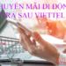Các Gói Khuyến Mãi Di Động Trả Sau Viettel Hà Nội 2021 Mới Nhất