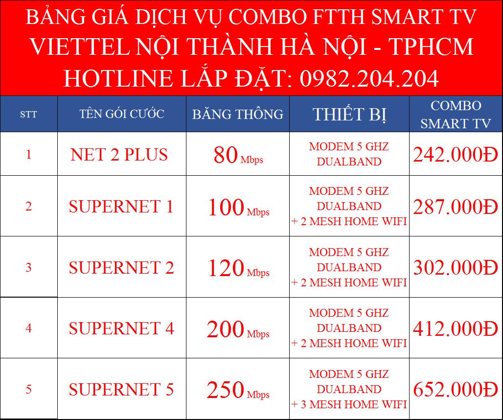 Gói cước cáp quang Viettel nội thành TPHCM Hà Nội combo truyền hình SmartTV