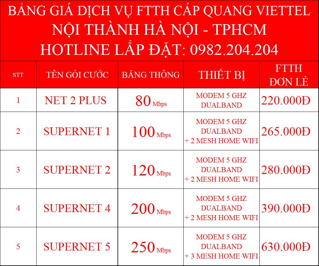 Gói cước cáp quang Viettel nội thành TPHCM Hà Nội đơn lẻ