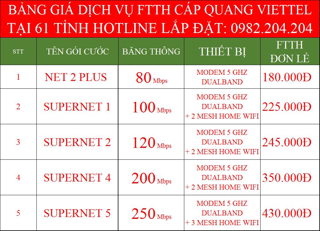 Gói cước internet Viettel cá nhân FTTH wifi đơn lẻ