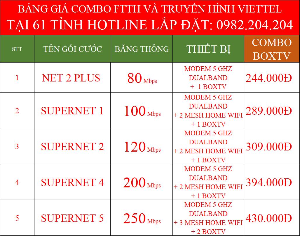 Gói cước internet Viettel combo wifi kèm truyền hình boxtv