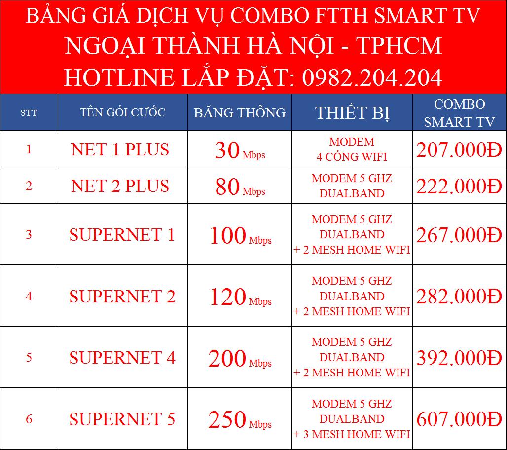 Gói cước wifi Viettel ngoại thành Hà Nội TPHCM combo truyền hinh SmartTV